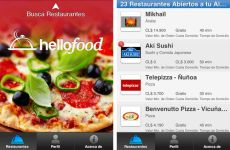 iMENA Invests $8m In Hellofood For ME Expansion