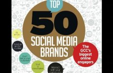 REVEALED: Top GCC Social Media Brands (31-50)