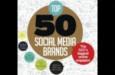 REVEALED: Top GCC Social Media Brands (11- 30)
