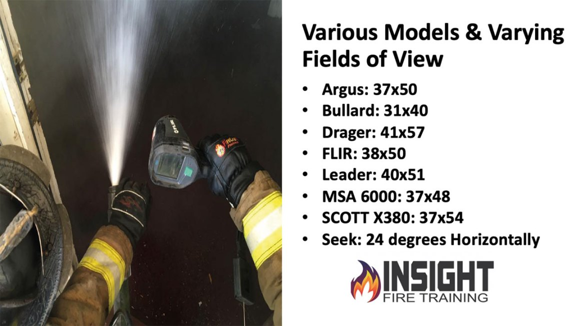 Fields of view for various models of TIC.
