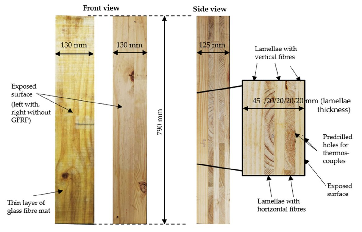 Cross-laminated timber (CLT) is one of the many engineered timber products available on the market. It consists of multiple layers of sawn timber that are commonly bonded together with an adhesive.1,5 This figure indicatively shows the CLT used in this experimental study and dimensions of the columns (far left with, right without a layer of glass-fibre mat that was less than a millimetre thin and anchored with epoxy and metal staples).