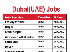 Arabtec career 2021 for the construction sector
