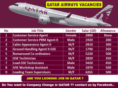 Qatar Airways Jobs for the foreigner 2021