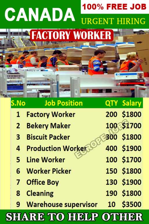 Manufacturing Helper Government Job Wanted in Canada
