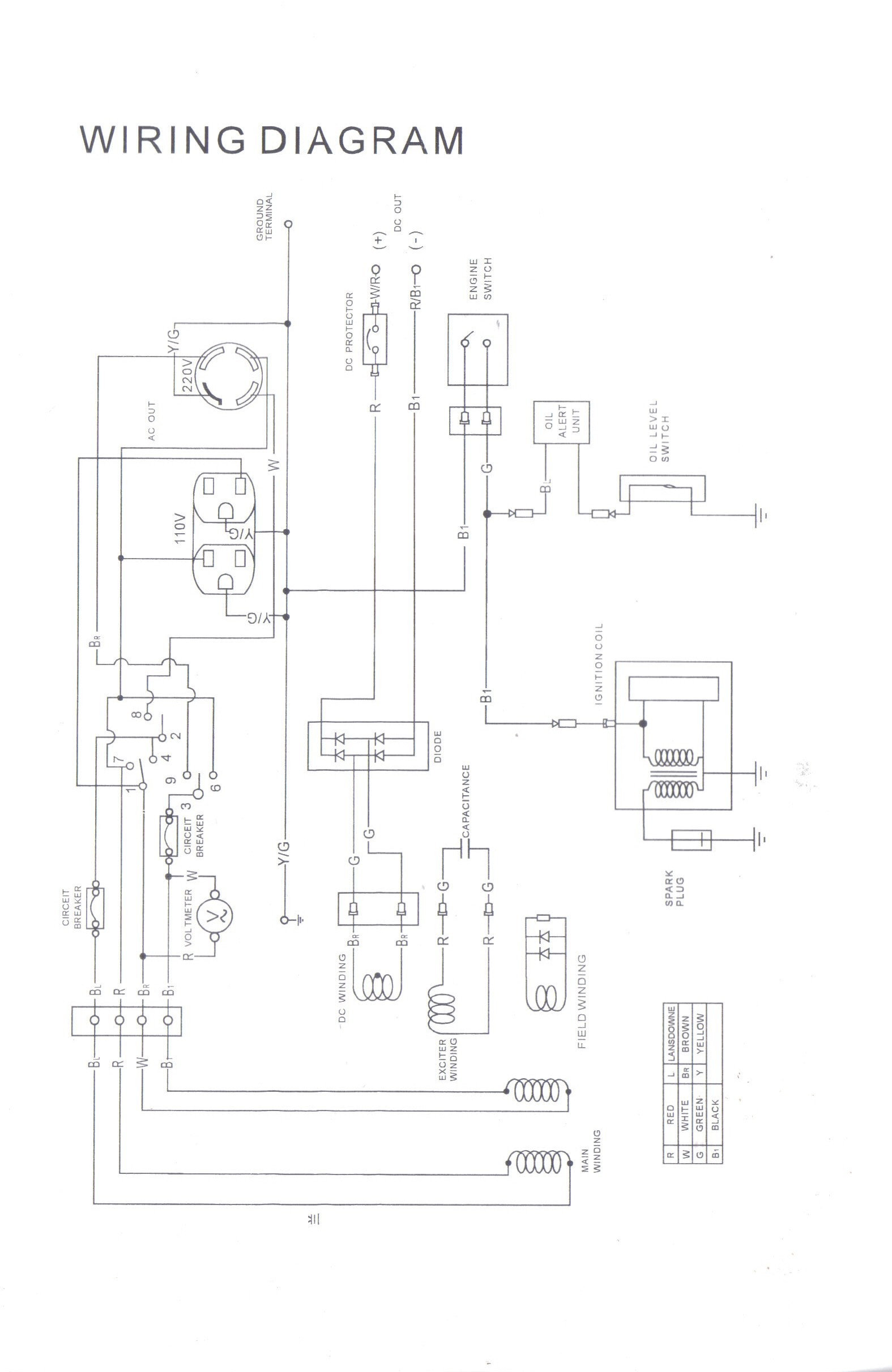 Wiring Diagram For Onan Generator 4500 Onan 4500 Generator