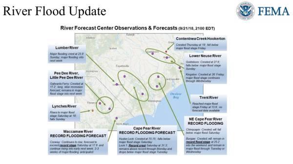 NC:SC River Flooding Sept 22, 2018
