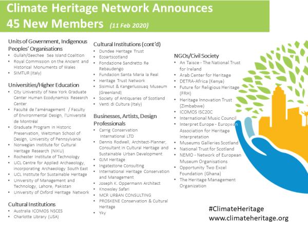 Climate Heritage Network Members 11 Feb new members slide - updated