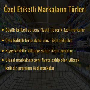 Özel Etiketli Markaların Türleri