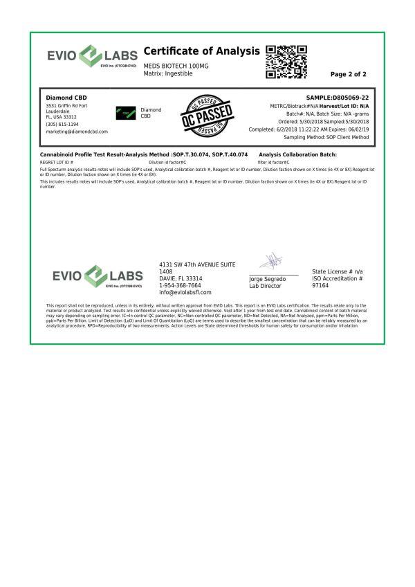 Meds Biotech Gummies D805069 22 2 8