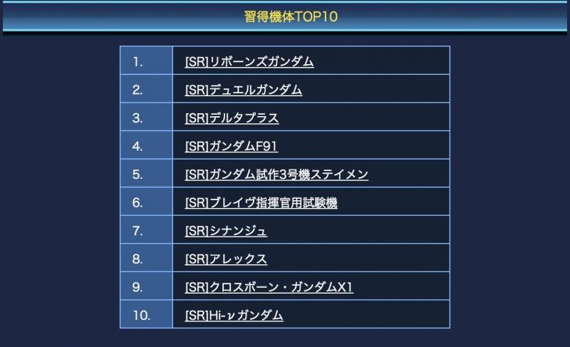 「全能強化【周囲】Ⅰ」習得機体TOP10 20160308版