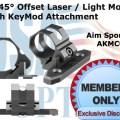Firearms Accessories & Gear Distributor