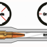 Rifle Barrel Twist Rate