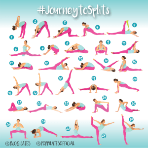 Journey to Splits workout