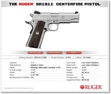 Ruger SR1911CMD