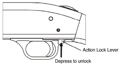 8 Gauge Shot Pump Stainless Steel Pump Wiring Diagram ~ Odicis