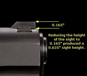 RIA_Mod1_Measurement