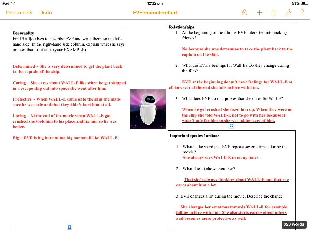 Wall E Character Activity