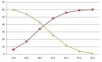 Pada suatu tabel distribusi frekuensi, bisa juga. Statistik Deskriptif Pengertian Jenis Jenis Dan Contoh Guru Belajarku