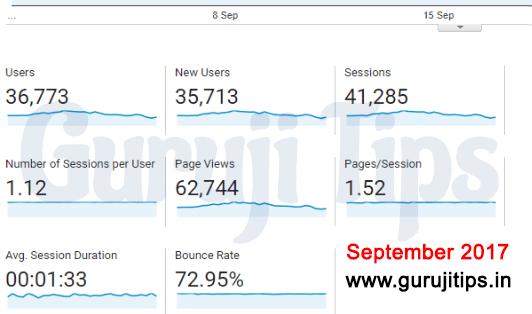 Analytic Report September