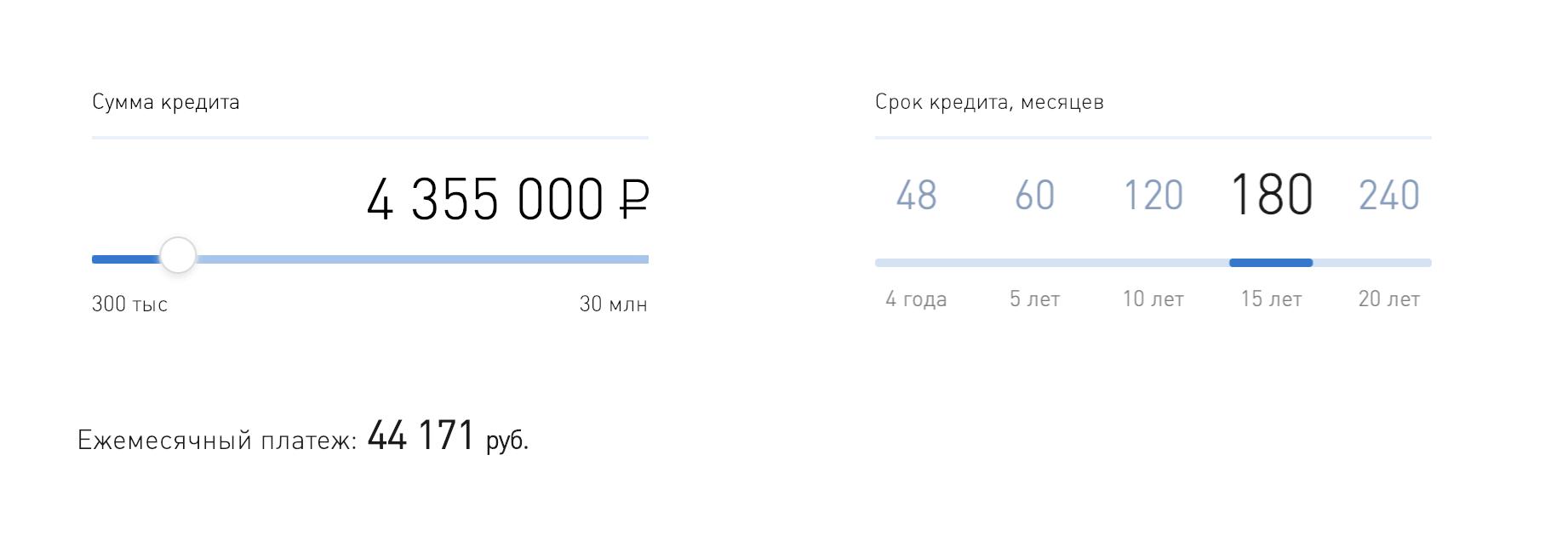 кредит 250000 рублей на 5 лет рассчитатьзаявка онлайн на кредит в банке пойдем