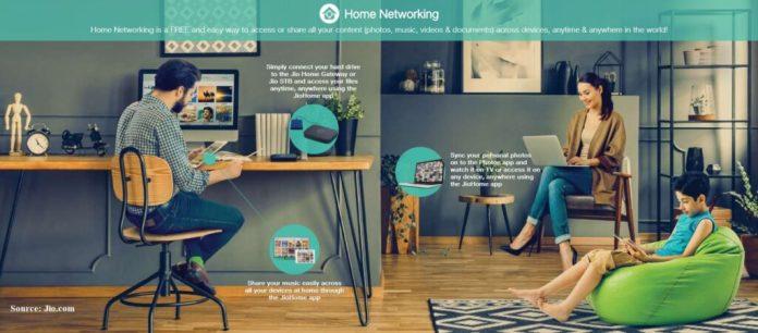 jio fiber plan Free Home Networking