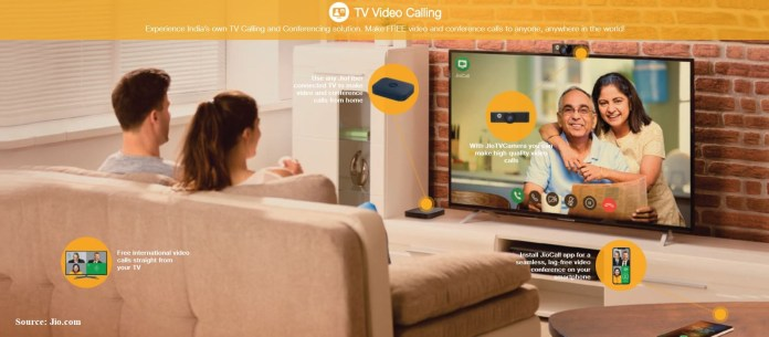 jio fiber plan TV Video Calling and Conferencing solution