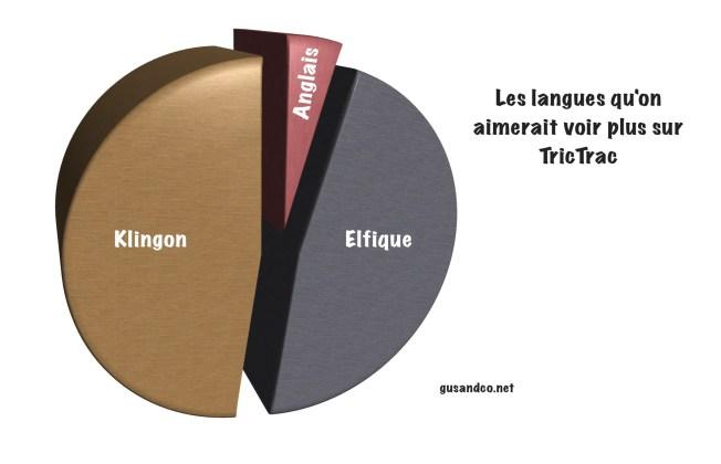 Langues-TT