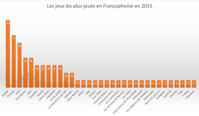 jeux-2015