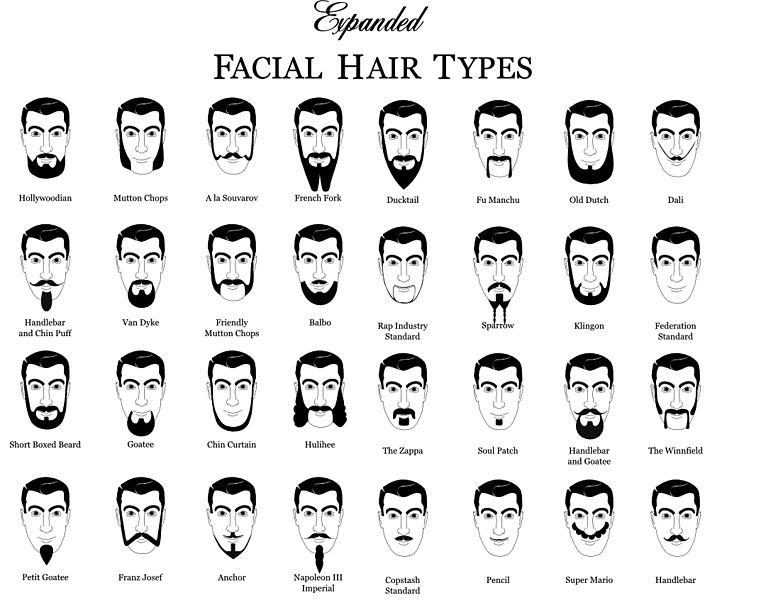 My life as a beard ... and mustache