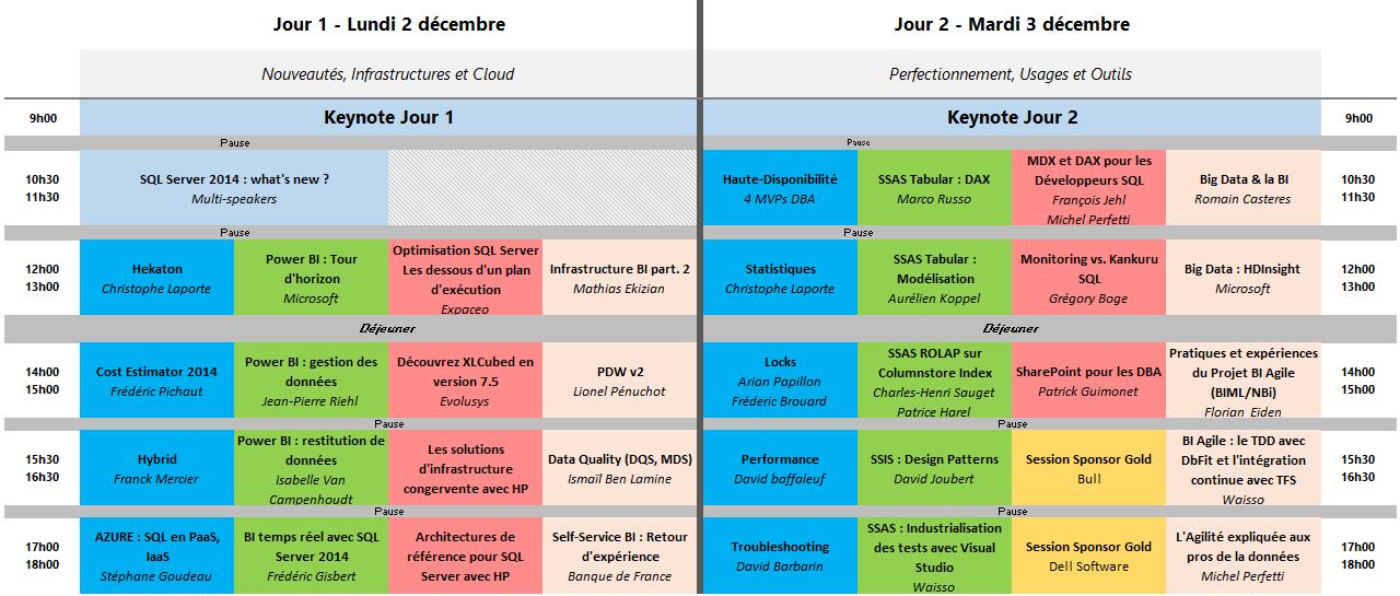 Agenda des JSS2013