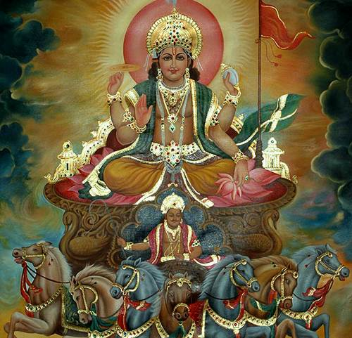 Seven horses of Surya - Horse in Hindu culture