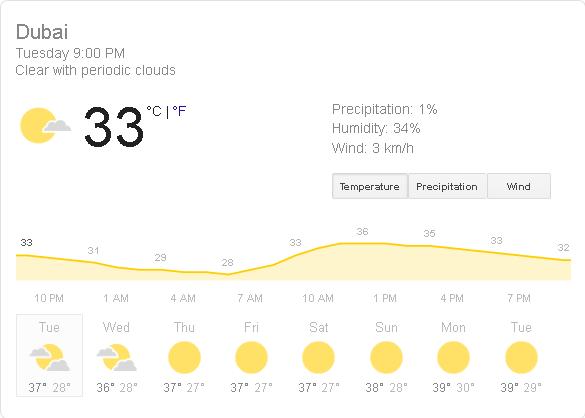 Dubai weather 19-05-2020