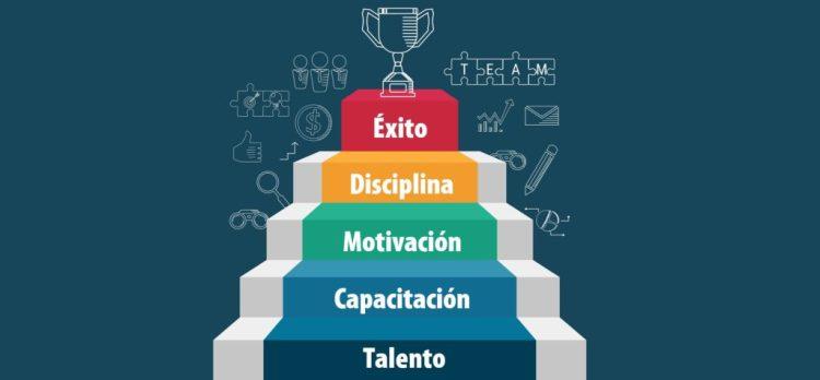 Elementos para lograr el Éxito