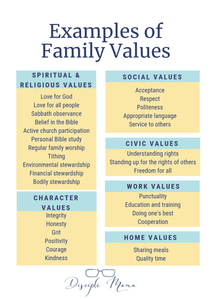 Examples of Family Values