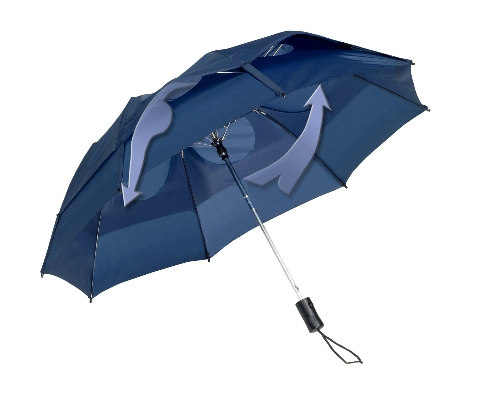 GustBuster windproof umbrella wind release vents