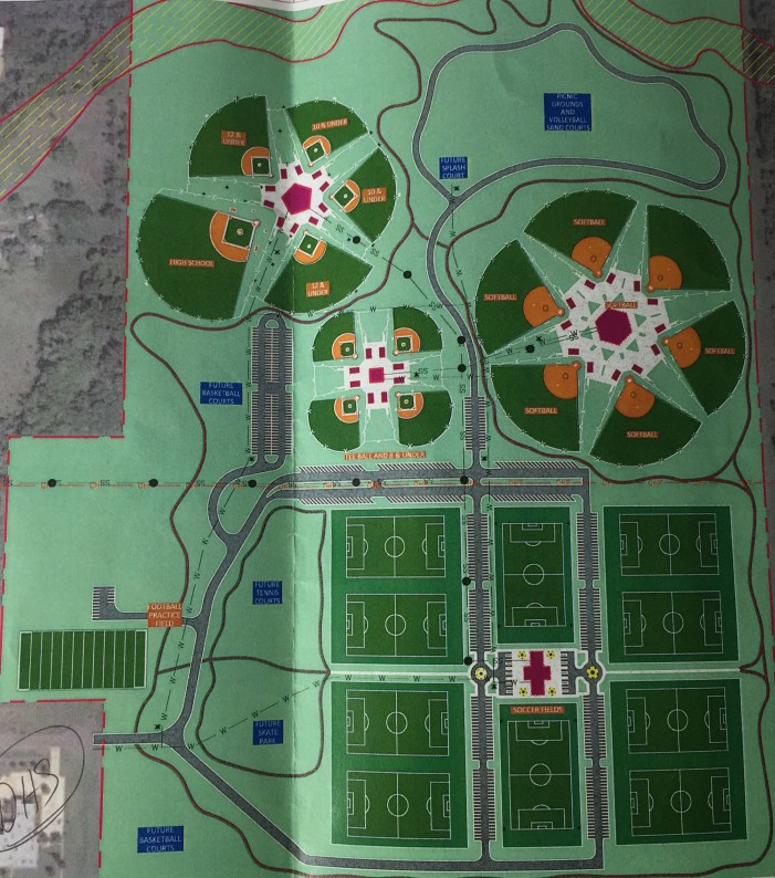 Youth sports complex task force continues discussions