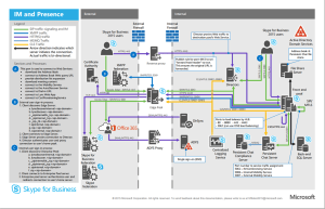 Skype for Business 2015 Protocol Workloads Poster – Guy UC