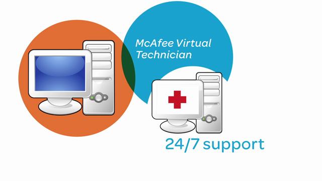 Charter Antivirus Free