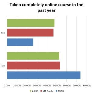 Taken_OnlineClass1