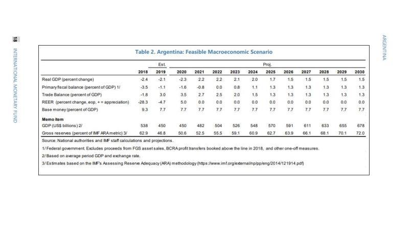 Deuda Externa FMI