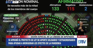 20201118 - Ley aporte solidario