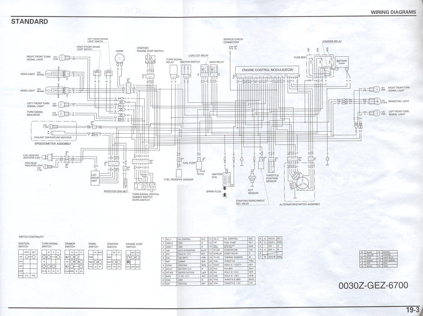 honda ruckus wiring diagram honda ruckus wiring diagram rh janscooker com honda ruckus gy6 wiring diagram honda ruckus gy6 wiring diagram