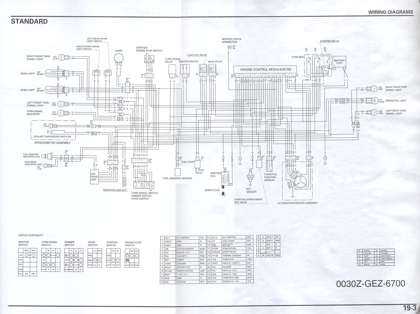 ruckus horn wiring diagram whelen light bar wiring diagram, Wiring diagram