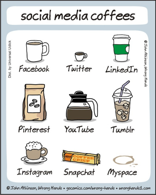 gwendalperrin.net social media coffees