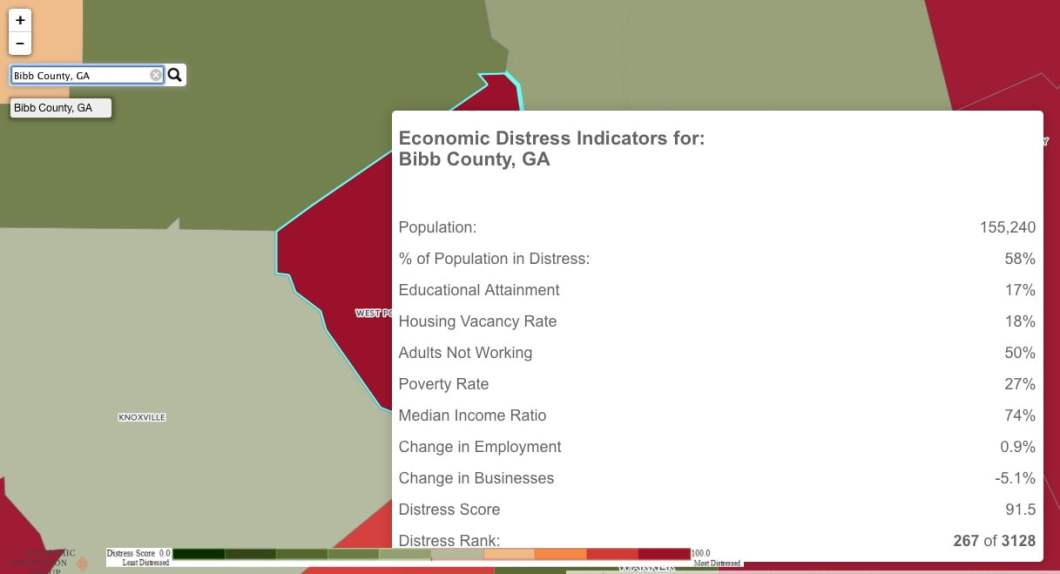 Bibb distress index