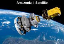 Amazonia-1 satellite