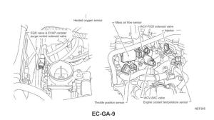 Diagrama Motor Nissan B14  impremedia