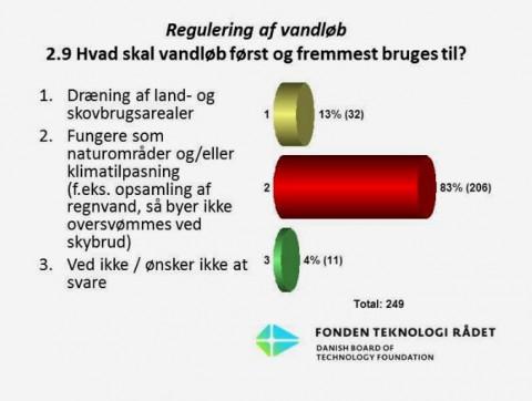 Tekno_vandlob