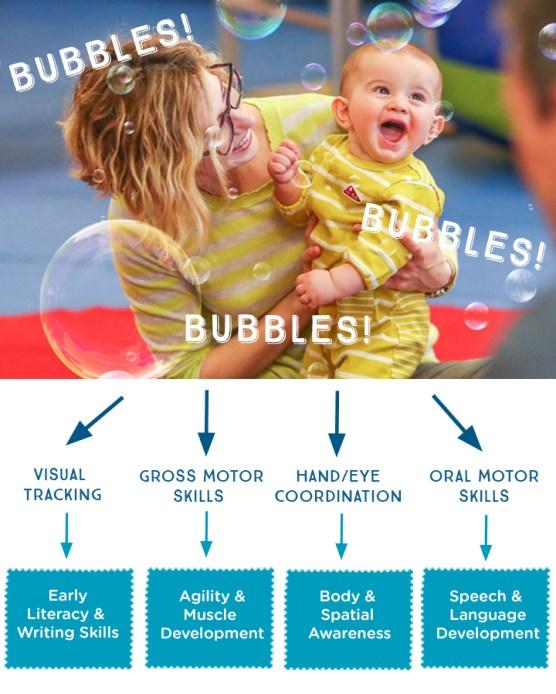 Bubbles blog post