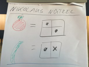 nuetzel4